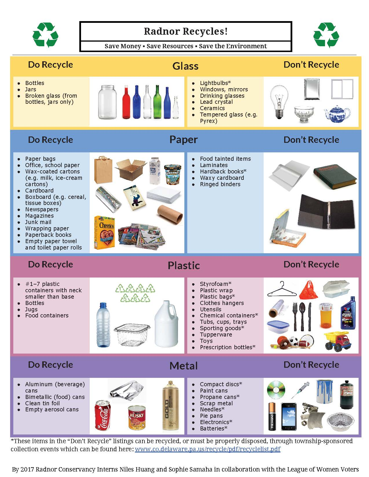 Recycling Poster 2017(3)-1_Page_1
